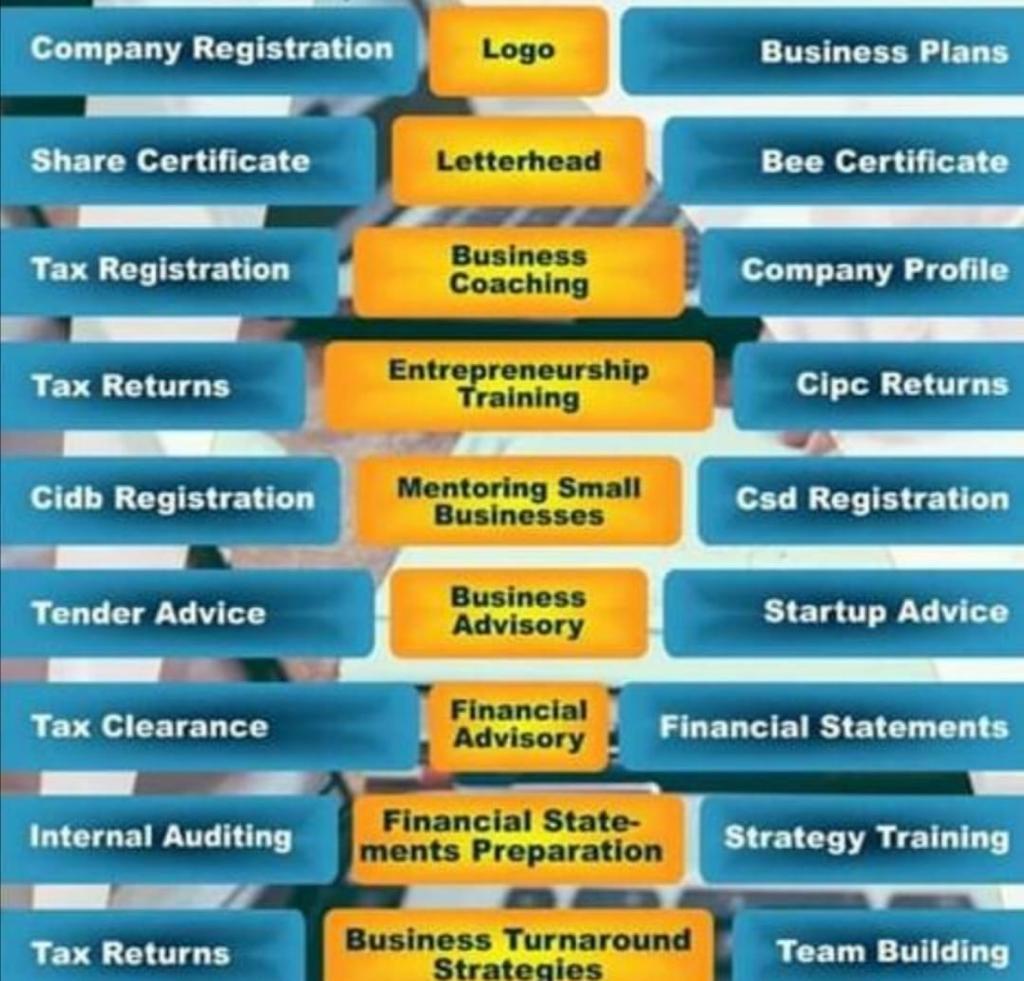 Cbd Services Design